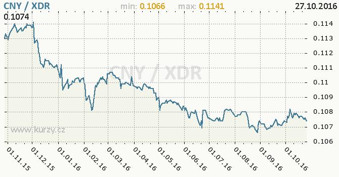 Graf MMF a ��nsk� juan