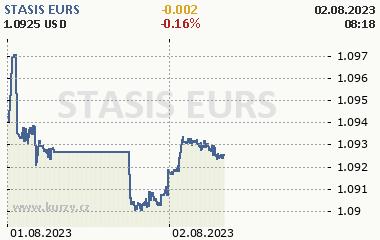STASIS EURS 2 dny