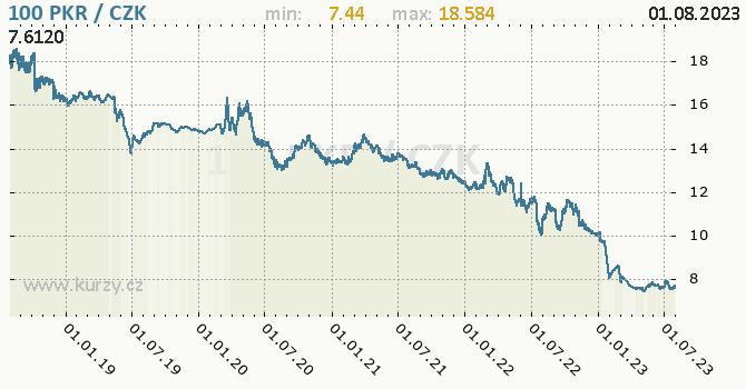1 4001 Bitcoins To Stani Rus